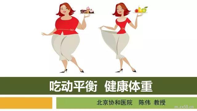 吃动平衡健康体重