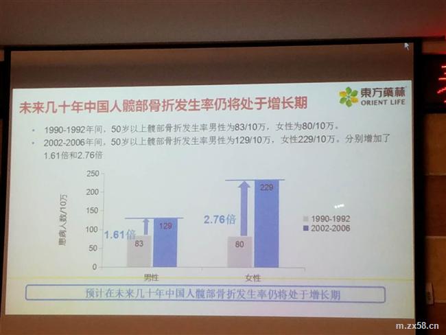 东方药林直销团队-国医大师全国巡讲