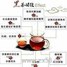 黑茶九大保健功效