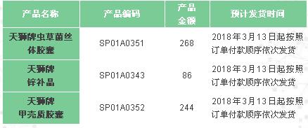 天狮发布关于购物网站部分产品延迟发货通知