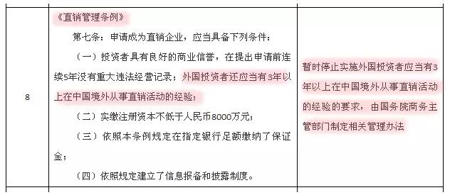 国务院在自贸区暂时调整11部行政法规,《直销管理条例》有变动