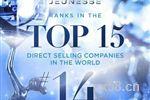 DSN 排名14